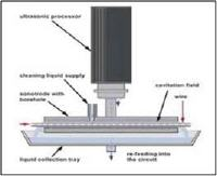 Ultraschallreinigung